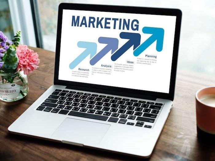 business marketing blog advertising blogger inbound marketer articles